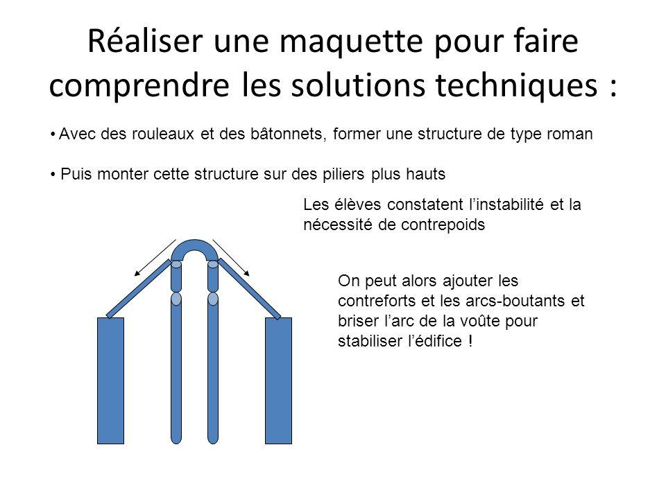 Réaliser une maquette pour faire comprendre les solutions techniques : Avec des rouleaux et des bâtonnets, former une structure de type roman Puis mon