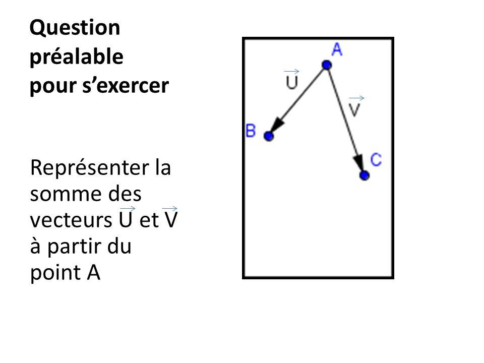 Question préalable pour sexercer Représenter la somme des vecteurs U et V à partir du point A