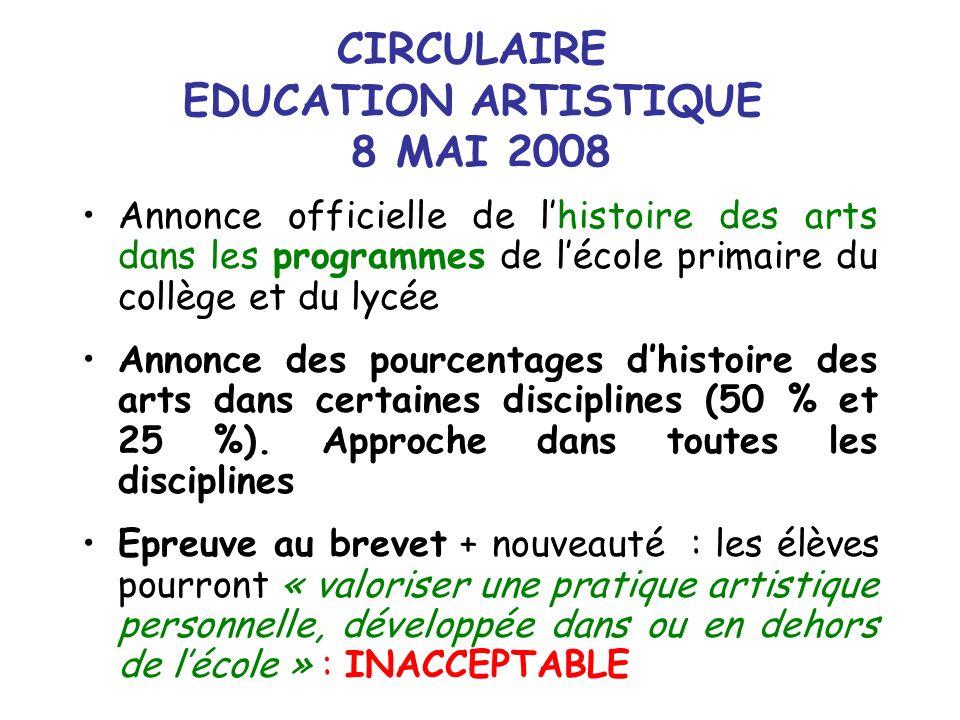 CIRCULAIRE EDUCATION ARTISTIQUE 8 MAI 2008 Annonce officielle de lhistoire des arts dans les programmes de lécole primaire du collège et du lycée Anno