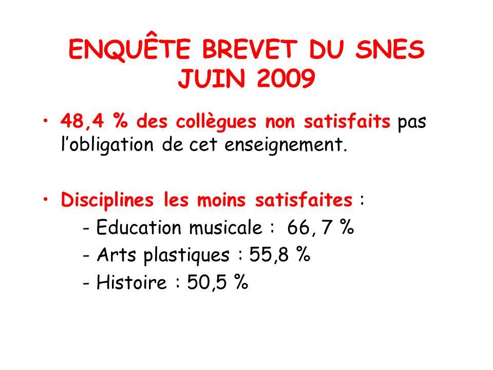 ENQUÊTE BREVET DU SNES JUIN 2009 48,4 % des collègues non satisfaits pas lobligation de cet enseignement. Disciplines les moins satisfaites : - Educat