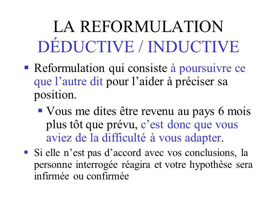 LA REFORMULATION DÉDUCTIVE / INDUCTIVE Reformulation qui consiste à poursuivre ce que lautre dit pour laider à préciser sa position.