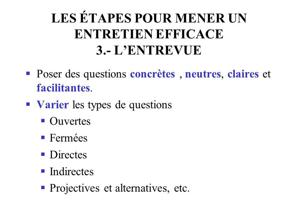 LES ÉTAPES POUR MENER UN ENTRETIEN EFFICACE 3.- LENTREVUE Poser des questions concrètes, neutres, claires et facilitantes.