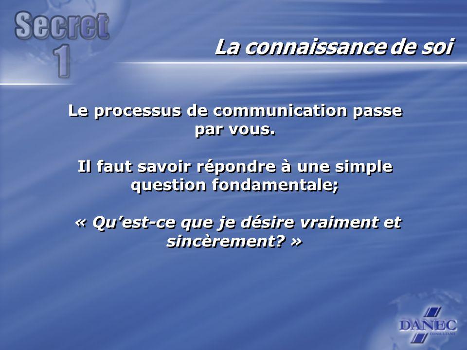 La connaissance de soi Le processus de communication passe par vous.