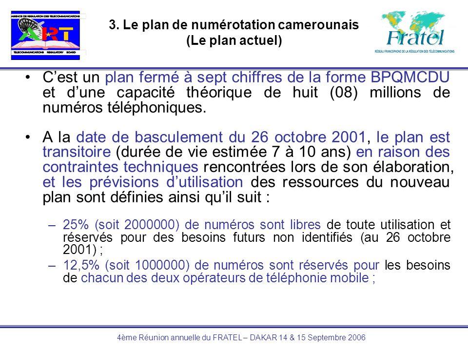 4ème Réunion annuelle du FRATEL – DAKAR 14 & 15 Septembre 2006 3. Le plan de numérotation camerounais (Le plan actuel) Cest un plan fermé à sept chiff