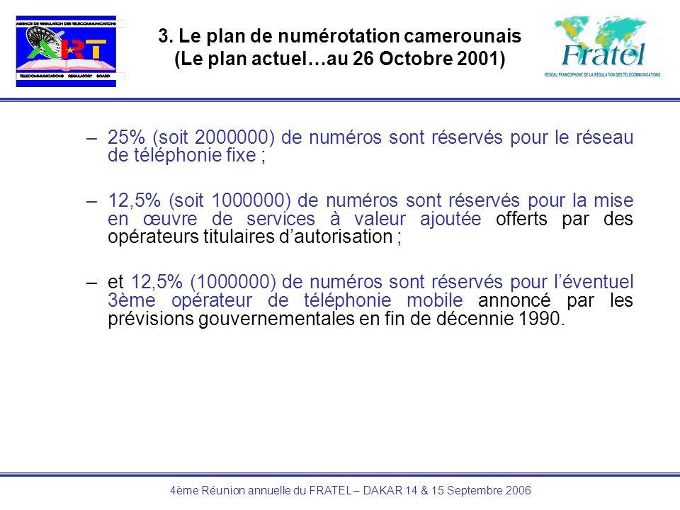 4ème Réunion annuelle du FRATEL – DAKAR 14 & 15 Septembre 2006 3. Le plan de numérotation camerounais (Le plan actuel…au 26 Octobre 2001) –25% (soit 2