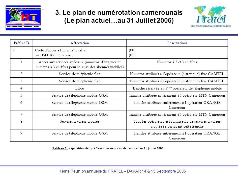 4ème Réunion annuelle du FRATEL – DAKAR 14 & 15 Septembre 2006 3. Le plan de numérotation camerounais (Le plan actuel…au 31 Juillet 2006) Préfixe BAff