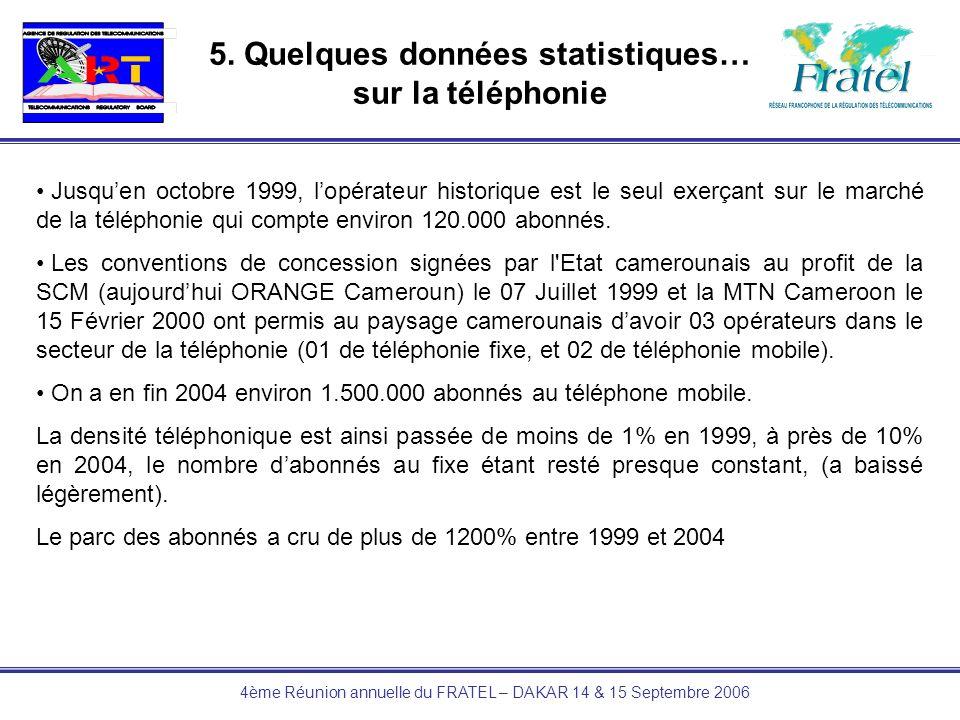 4ème Réunion annuelle du FRATEL – DAKAR 14 & 15 Septembre 2006 5. Quelques données statistiques… sur la téléphonie Jusquen octobre 1999, lopérateur hi