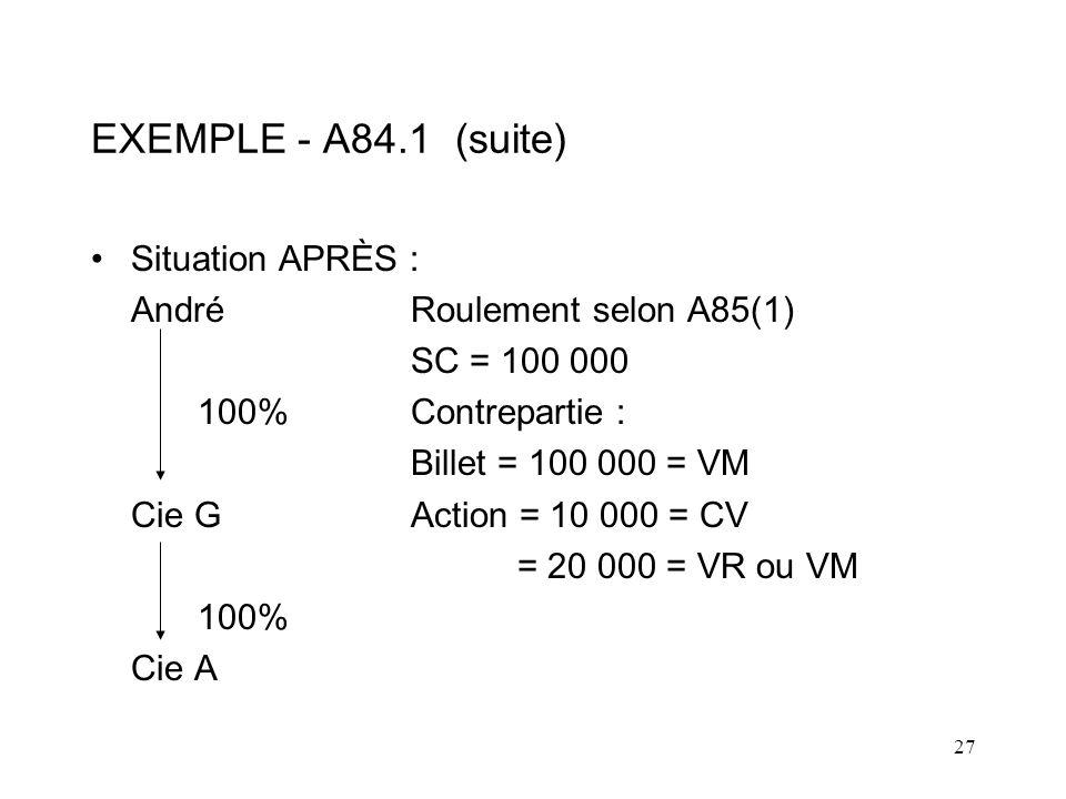 27 EXEMPLE - A84.1 (suite) Situation APRÈS : AndréRoulement selon A85(1) SC = 100 000 100%Contrepartie : Billet = 100 000 = VM Cie GAction = 10 000 = CV = 20 000 = VR ou VM 100% Cie A