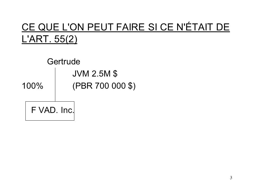 4 CE QUE L ON PEUT FAIRE SI CE N ÉTAIT DE L ART.55(2) (suite) Bilan de F VAD Inc.