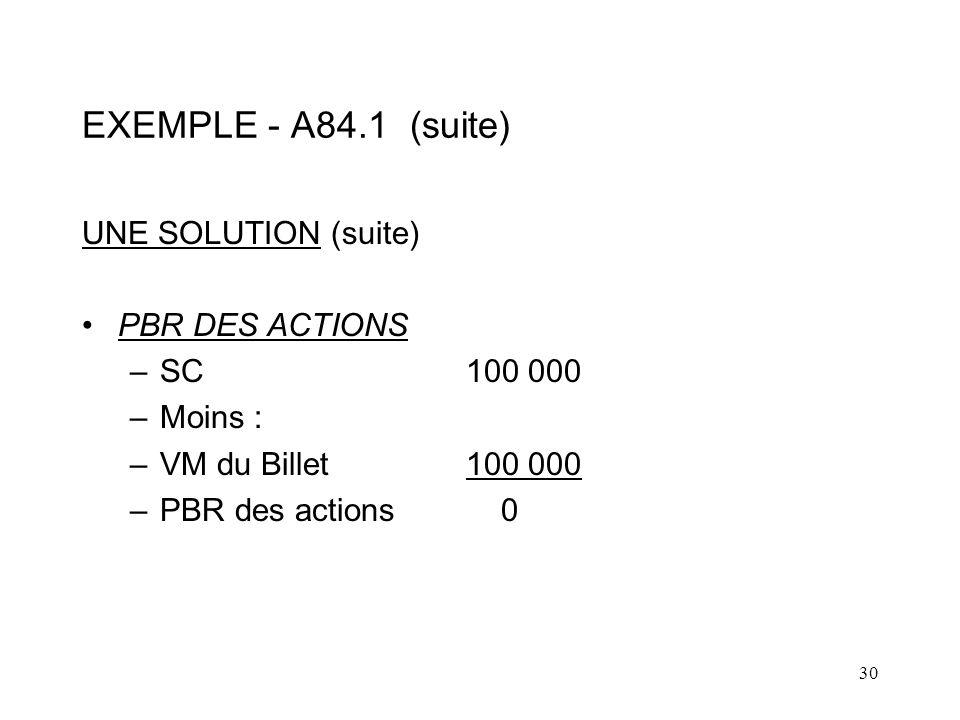 30 EXEMPLE - A84.1 (suite) UNE SOLUTION (suite) PBR DES ACTIONS –SC100 000 –Moins : –VM du Billet100 000 –PBR des actions 0