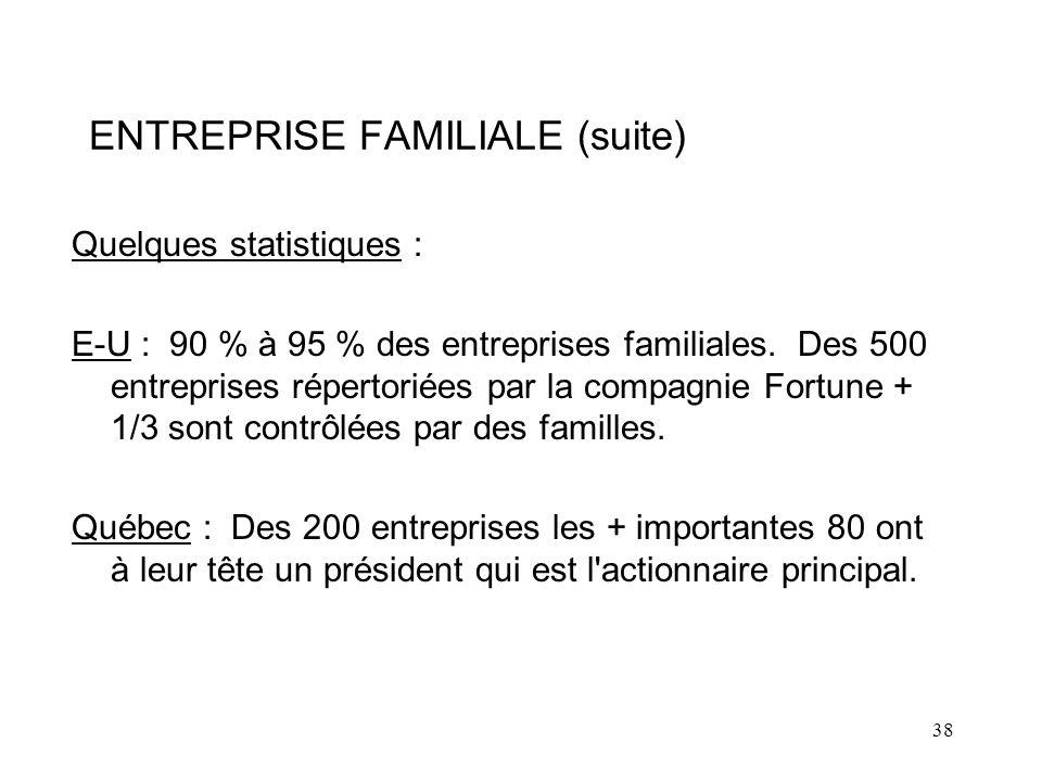 38 ENTREPRISE FAMILIALE (suite) Quelques statistiques : E-U : 90 % à 95 % des entreprises familiales.