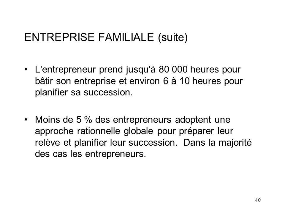 40 ENTREPRISE FAMILIALE (suite) L entrepreneur prend jusqu à 80 000 heures pour bâtir son entreprise et environ 6 à 10 heures pour planifier sa succession.