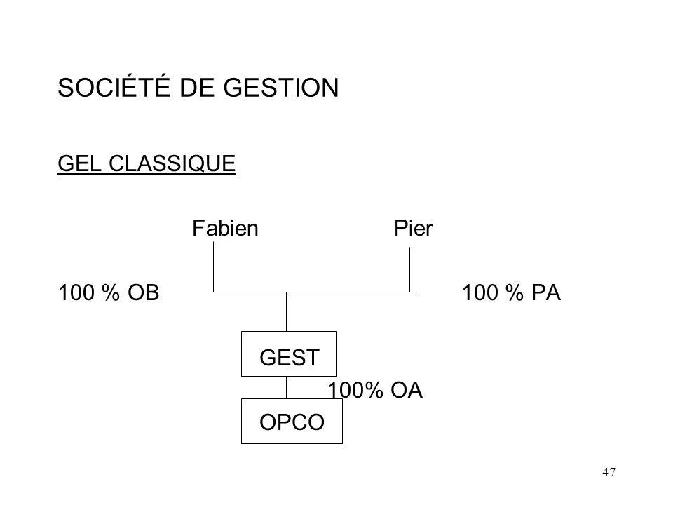 47 SOCIÉTÉ DE GESTION GEL CLASSIQUE FabienPier 100 % OB100 % PA GEST 100% OA OPCO