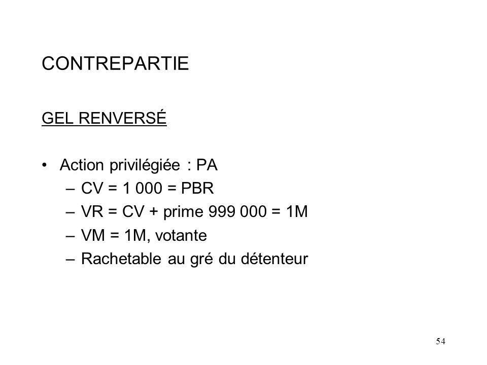 54 CONTREPARTIE GEL RENVERSÉ Action privilégiée : PA –CV = 1 000 = PBR –VR = CV + prime 999 000 = 1M –VM = 1M, votante –Rachetable au gré du détenteur