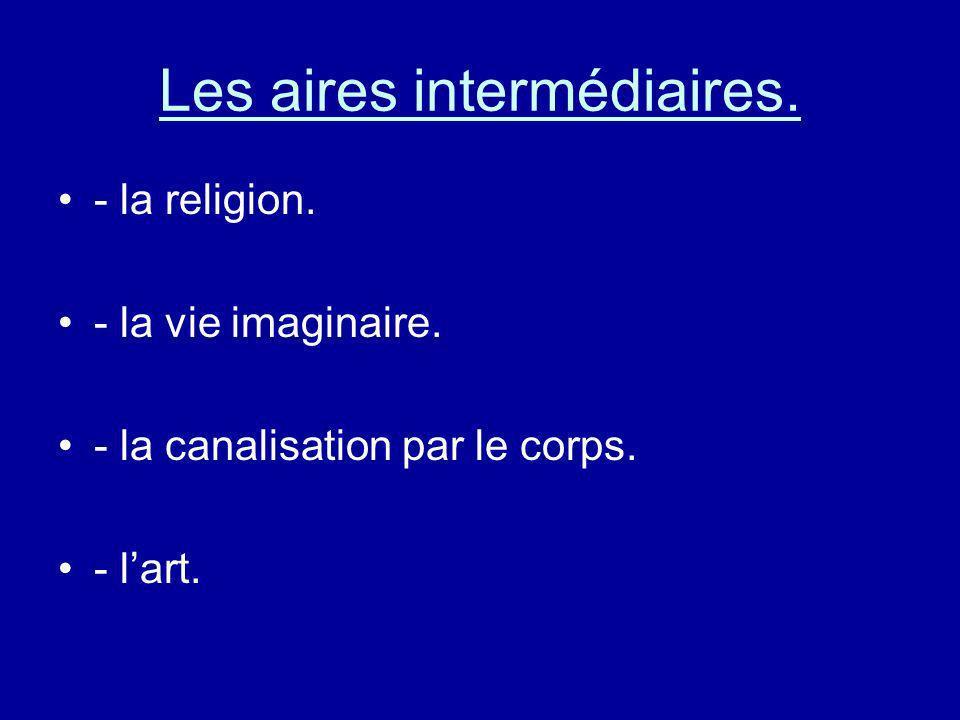 Les aires intermédiaires. - la religion. - la vie imaginaire. - la canalisation par le corps. - lart.