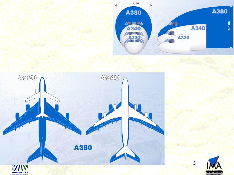 4 La famille Airbus