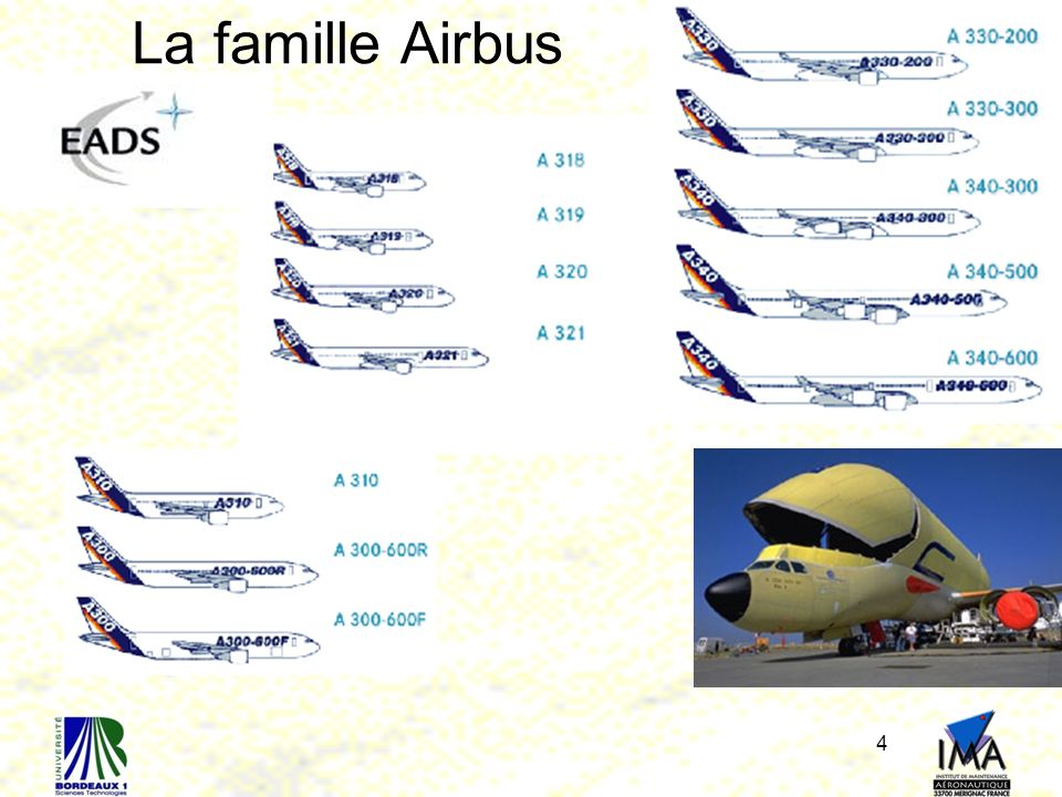 95 Le centre de ressources IMA de Bordeaux I INSTITUT DE MAINTENANCE AERONAUTIQUE Centre de ressources du Département MAI Mécanique Aéronautique et Ingénierie