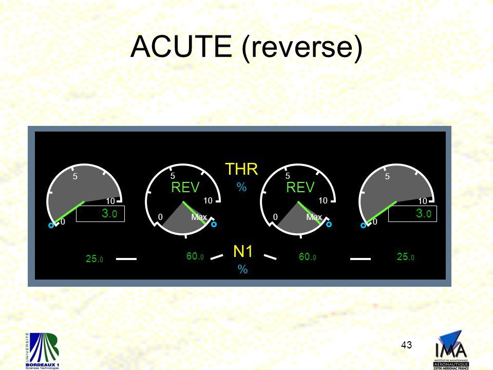 43 THR N1 % % 0 5 10 0 5 REV 5 10 0 Max REV 5 10 0 Max 3. 0 60. 0 25. 0 ACUTE (reverse)