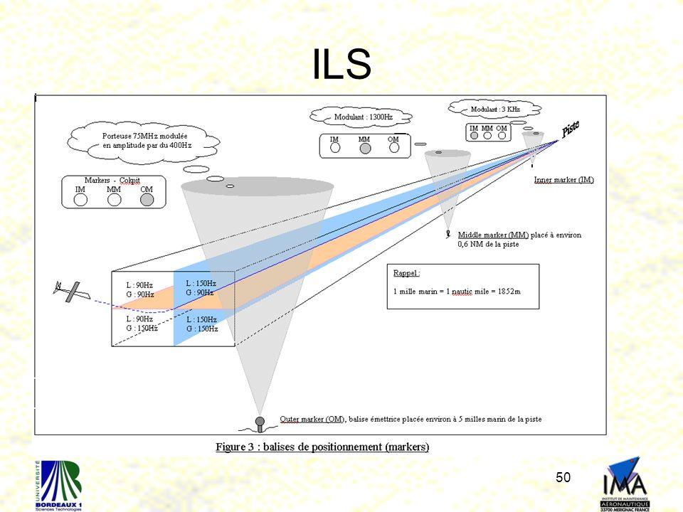 ILS 50