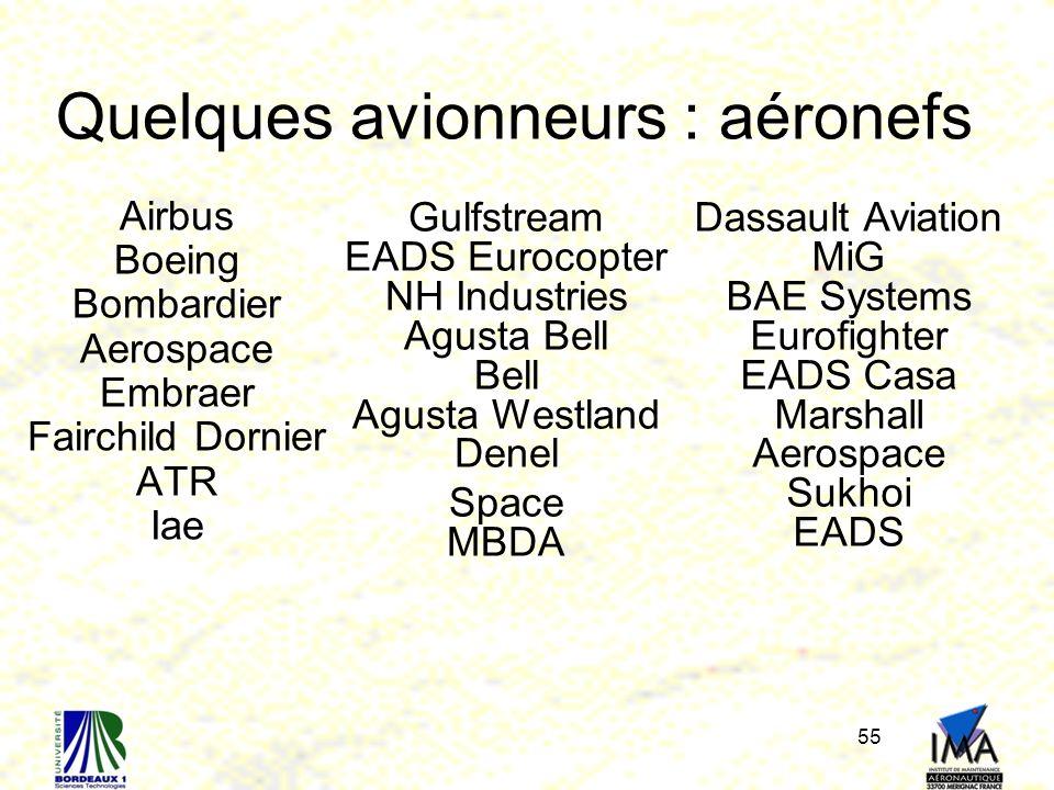 55 Quelques avionneurs : aéronefs Airbus Boeing Bombardier Aerospace Embraer Fairchild Dornier ATR Iae Gulfstream EADS Eurocopter NH Industries Agusta