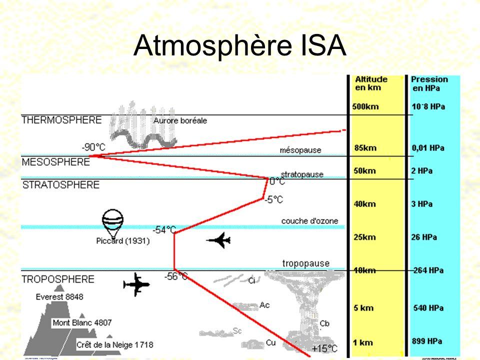 56 Atmosphère ISA