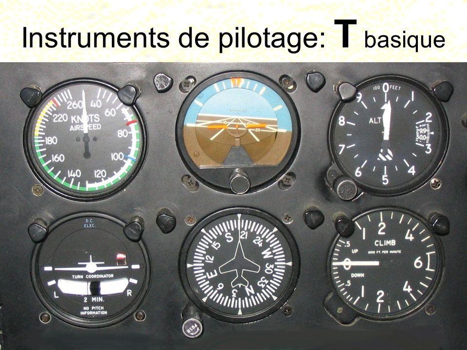 58 Instruments de pilotage: T basique