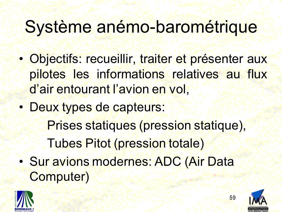 59 Système anémo-barométrique Objectifs: recueillir, traiter et présenter aux pilotes les informations relatives au flux dair entourant lavion en vol,