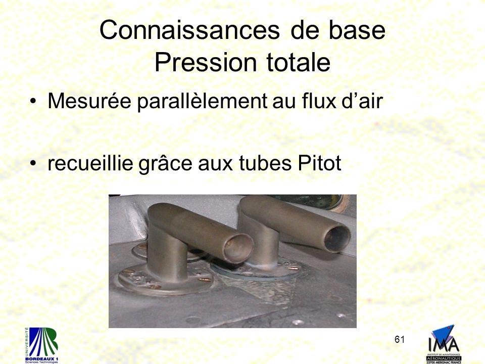 61 Connaissances de base Pression totale Mesurée parallèlement au flux dair recueillie grâce aux tubes Pitot