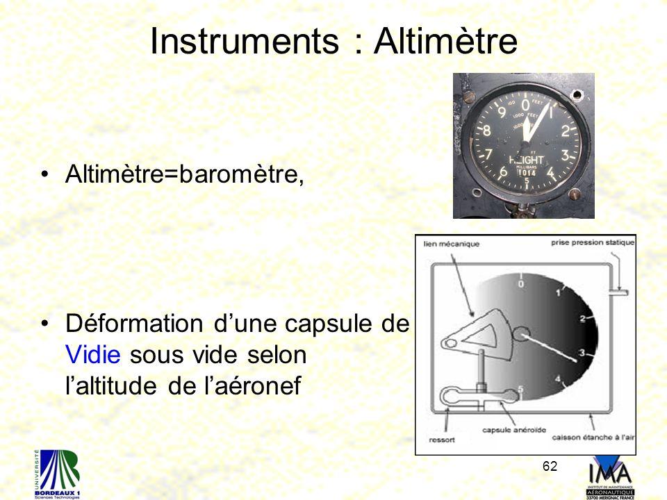 62 Instruments : Altimètre Altimètre=baromètre, Déformation dune capsule de Vidie sous vide selon laltitude de laéronef