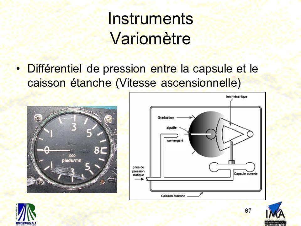 67 Instruments Variomètre Différentiel de pression entre la capsule et le caisson étanche (Vitesse ascensionnelle)