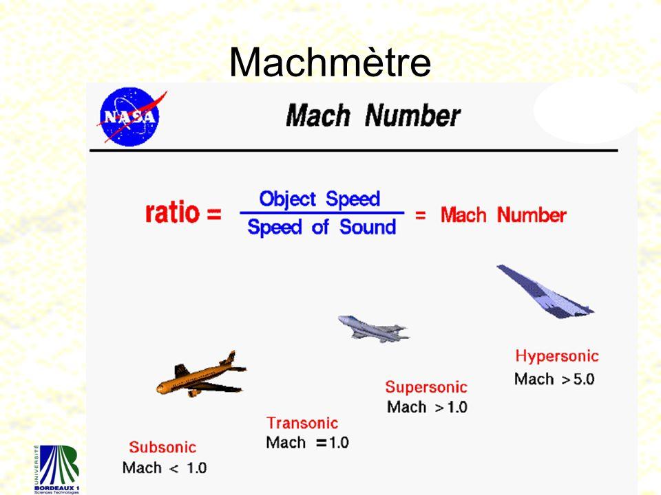 69 Machmètre