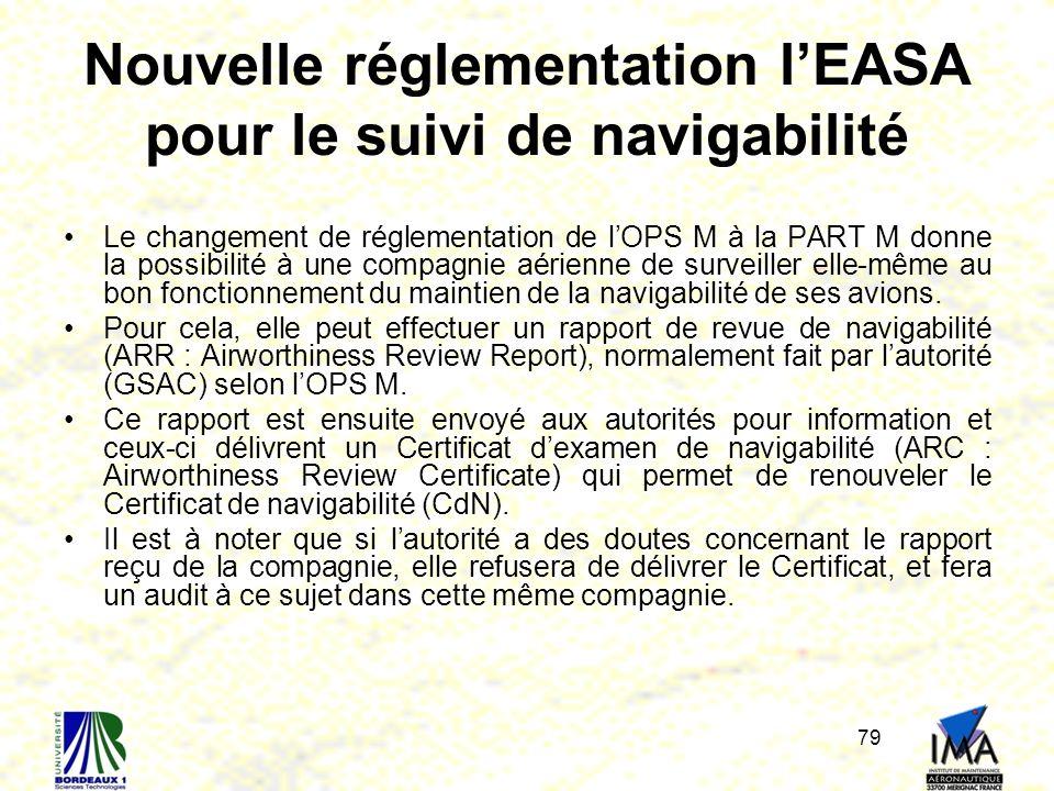 79 Nouvelle réglementation lEASA pour le suivi de navigabilité Le changement de réglementation de lOPS M à la PART M donne la possibilité à une compagnie aérienne de surveiller elle-même au bon fonctionnement du maintien de la navigabilité de ses avions.