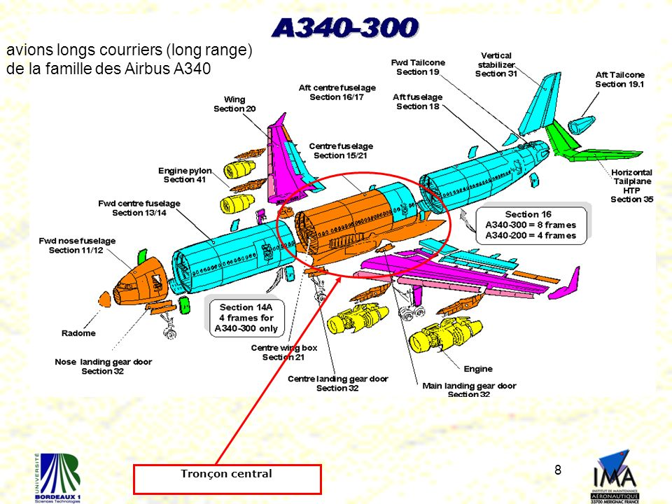 39 Vertical cut: height and altitude information