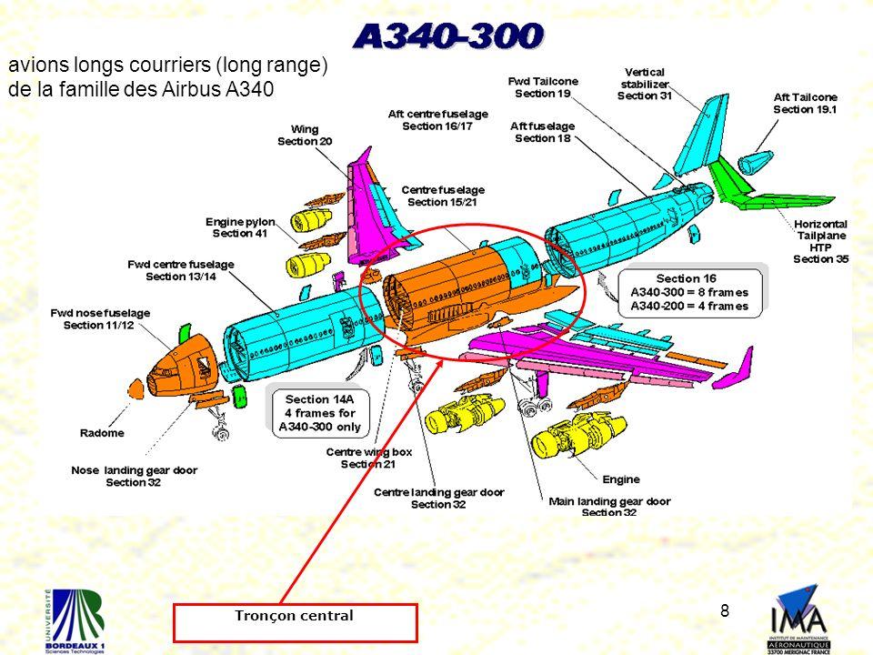 29 Cockpit layout