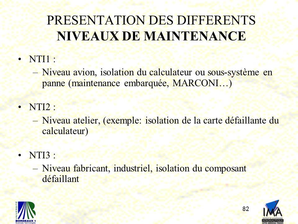 82 NTI1 : –Niveau avion, isolation du calculateur ou sous-système en panne (maintenance embarquée, MARCONI…) NTI2 : –Niveau atelier, (exemple: isolation de la carte défaillante du calculateur) NTI3 : –Niveau fabricant, industriel, isolation du composant défaillant PRESENTATION DES DIFFERENTS NIVEAUX DE MAINTENANCE