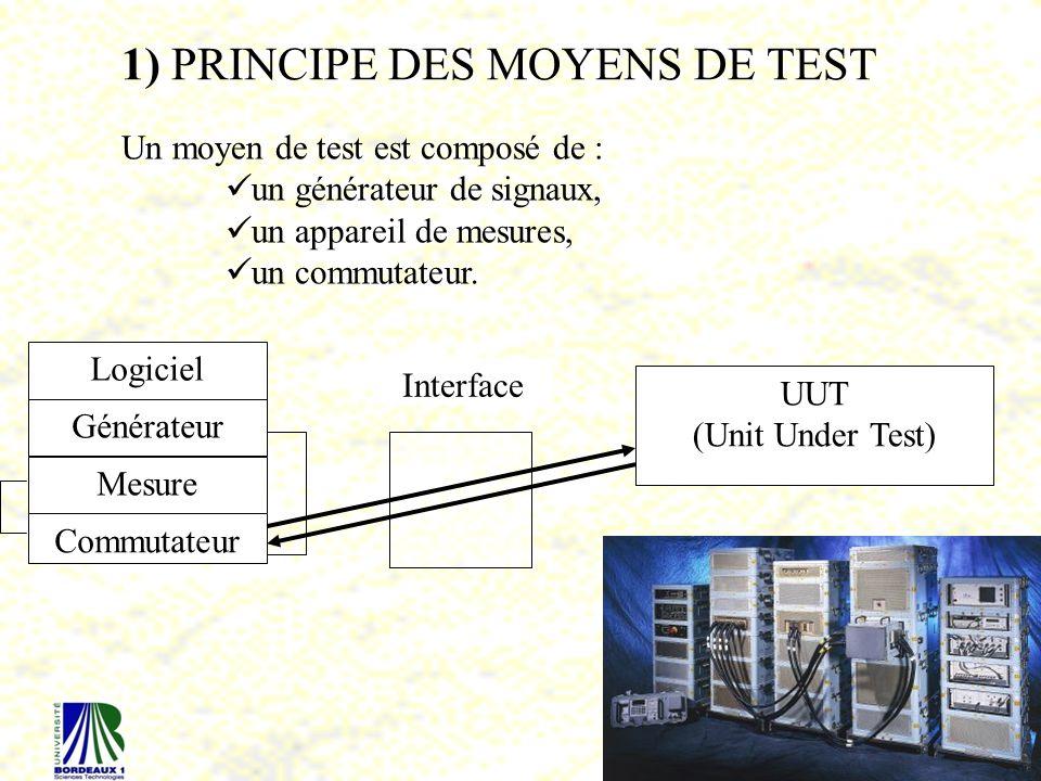 85 1) PRINCIPE DES MOYENS DE TEST Un moyen de test est composé de : un générateur de signaux, un appareil de mesures, un commutateur. Logiciel Générat