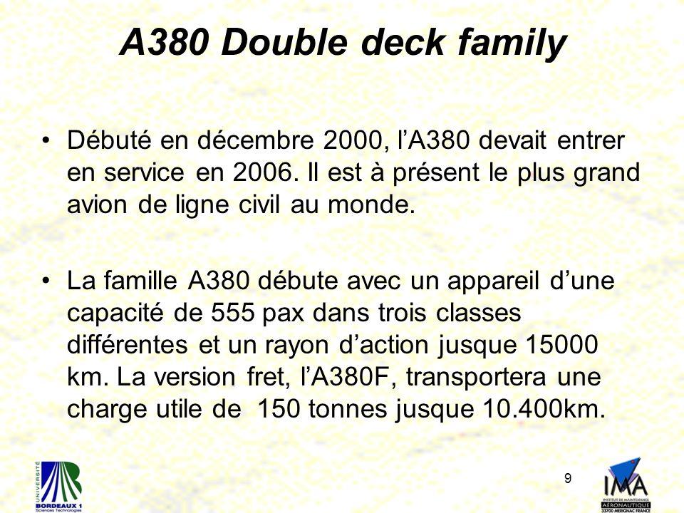9 A380 Double deck family Débuté en décembre 2000, lA380 devait entrer en service en 2006. Il est à présent le plus grand avion de ligne civil au mond