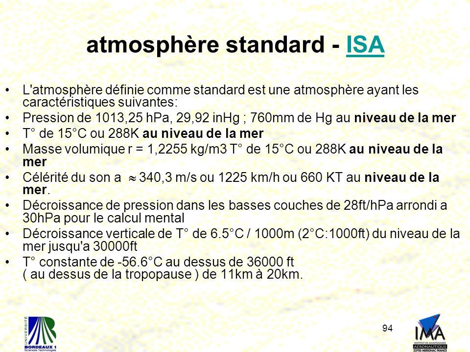 94 atmosphère standard - ISAISA L atmosphère définie comme standard est une atmosphère ayant les caractéristiques suivantes: Pression de 1013,25 hPa, 29,92 inHg ; 760mm de Hg au niveau de la mer T° de 15°C ou 288K au niveau de la mer Masse volumique r = 1,2255 kg/m3 T° de 15°C ou 288K au niveau de la mer Célérité du son a 340,3 m/s ou 1225 km/h ou 660 KT au niveau de la mer.