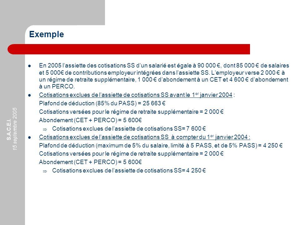 S.A.C.E.I. 15 septembre 2005 Exemple En 2005 lassiette des cotisations SS dun salarié est égale à 90 000, dont 85 000 de salaires et 5 000 de contribu