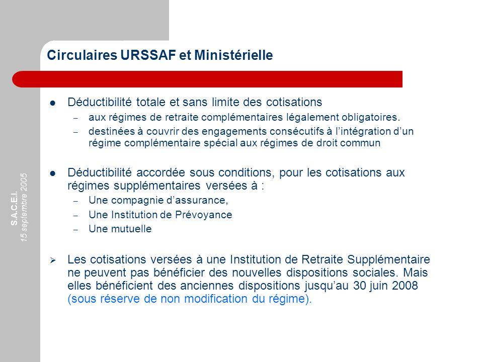 S.A.C.E.I. 15 septembre 2005 Circulaires URSSAF et Ministérielle Déductibilité totale et sans limite des cotisations – aux régimes de retraite complém