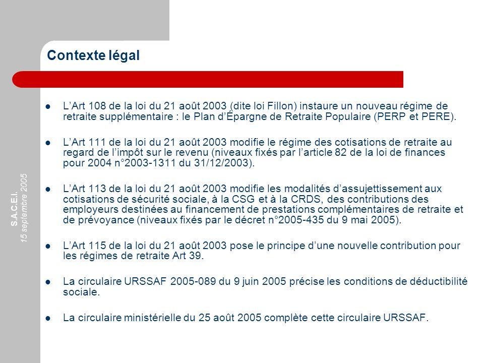 S.A.C.E.I. 15 septembre 2005 Contexte légal LArt 108 de la loi du 21 août 2003 (dite loi Fillon) instaure un nouveau régime de retraite supplémentaire