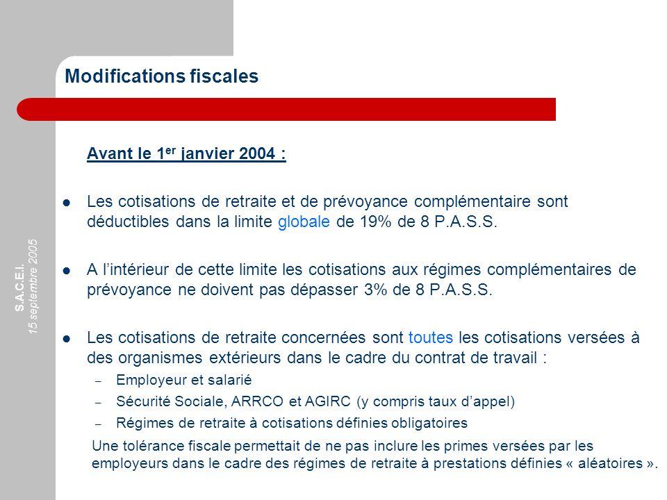 S.A.C.E.I. 15 septembre 2005 Modifications fiscales Avant le 1 er janvier 2004 : Les cotisations de retraite et de prévoyance complémentaire sont dédu