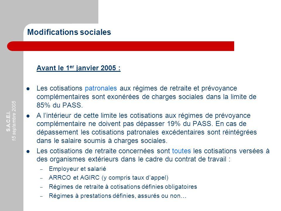 S.A.C.E.I. 15 septembre 2005 Modifications sociales Avant le 1 er janvier 2005 : Les cotisations patronales aux régimes de retraite et prévoyance comp