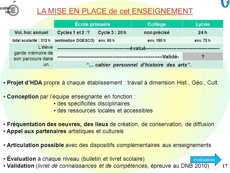 Évaluation de lHDA pour le DNB Référencesarrêté du 09-O7-2009, BO n°31 du 27-08-2009, note de service du 13-07-2009 Rentrée 2009 : Ens.