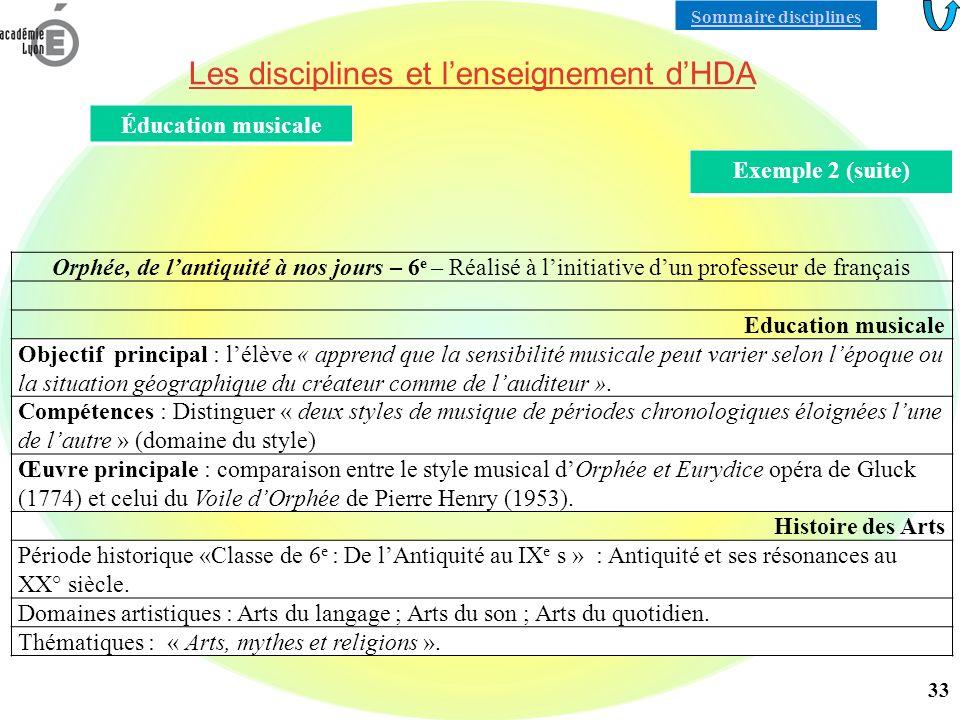 Les disciplines et lenseignement dHDA Les programmes de chaque discipline contiennent un volet HDA L EPS participe à l acquisition d une culture humaniste.