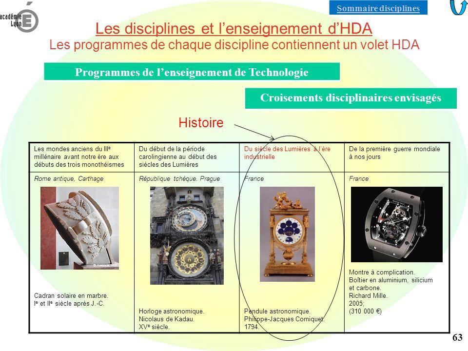 Les disciplines et lenseignement dHDA Les programmes de chaque discipline contiennent un volet HDA Programmes de lenseignement de Technologie Croiseme