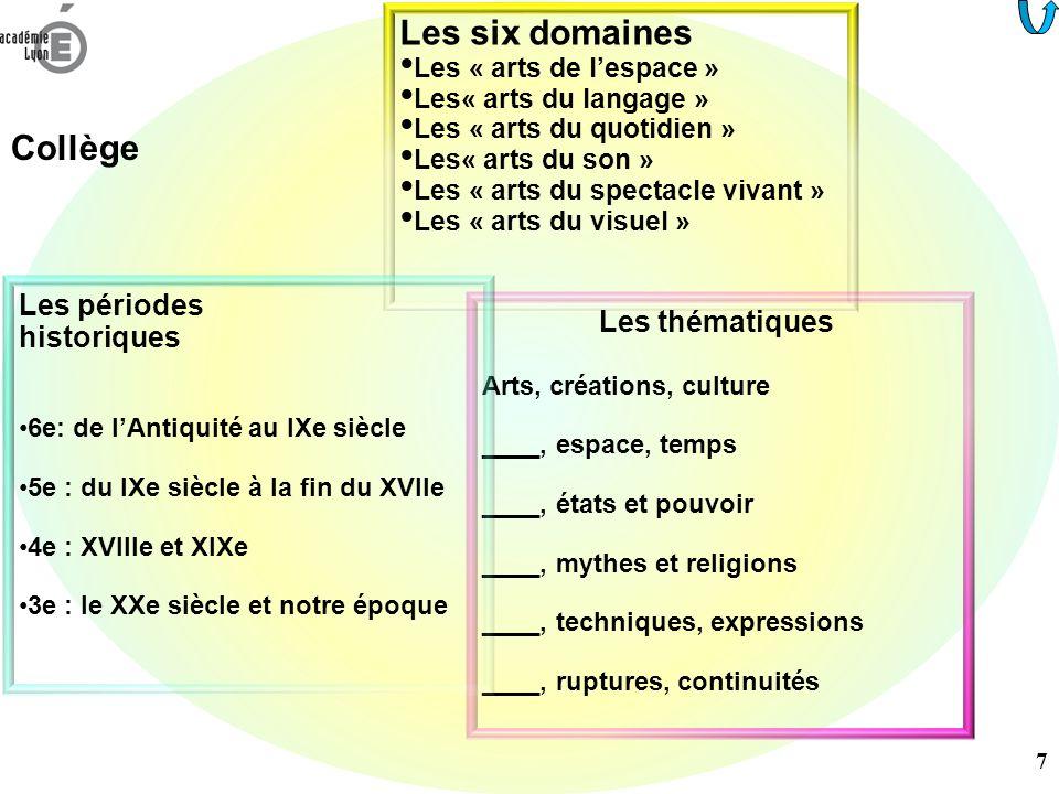 Les six domaines Les « arts de lespace » Les« arts du langage » Les « arts du quotidien » Les« arts du son » Les « arts du spectacle vivant » Les « arts du visuel » La liste de thématiques regroupées par champs 1.Champ anthropologique : Arts et sacré ___, sociétés, cultures ___, 2.Champ historique et social : ___, économie et politique ___ et idéologies ___ 3.Champ technique : ___, sciences et techniques 4.Champ esthétique : ___, Gout, esthétiques Les périodes historiques Seconde : du XVIe au XVIIIe Première : le XIXe siècle Terminale : le XXe siècle et notre époque Lycée 8