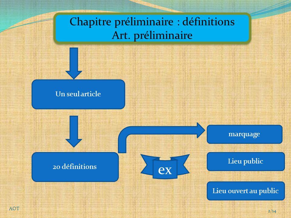 Un seul article 20 définitions Chapitre préliminaire : définitions Art.