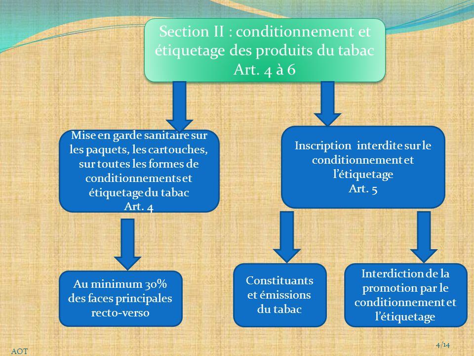Section II : conditionnement et étiquetage des produits du tabac Art.