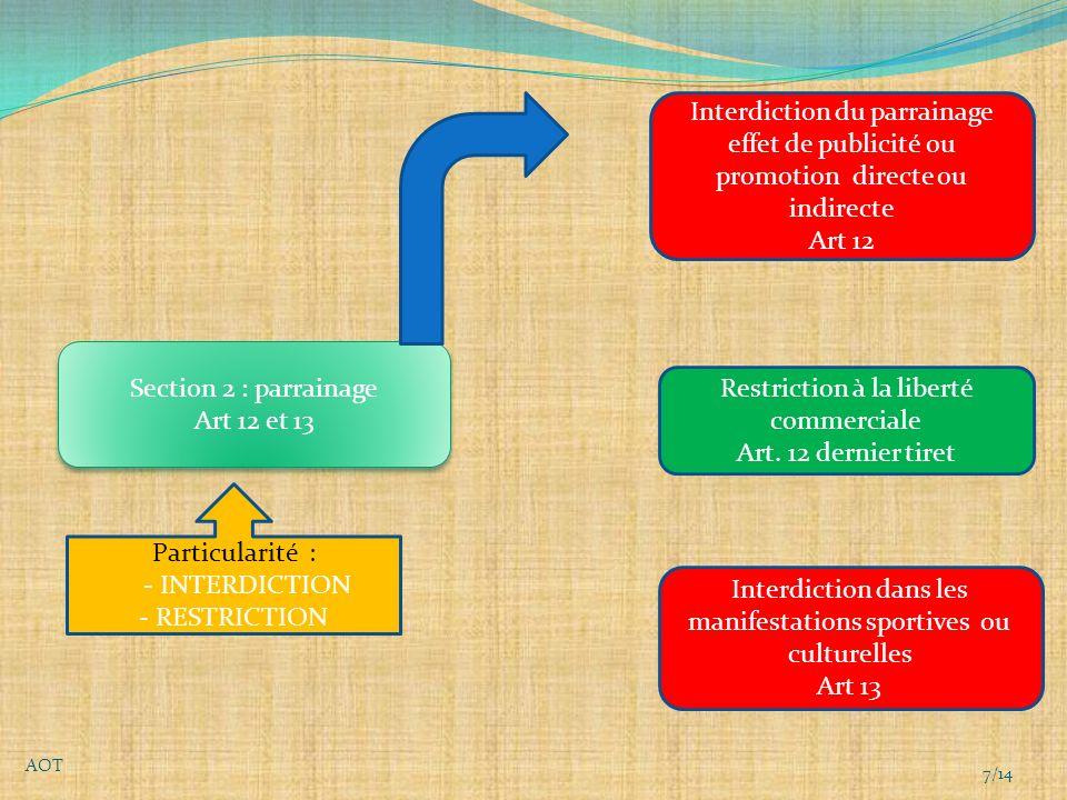 AOT 7/14 Section 2 : parrainage Art 12 et 13 Section 2 : parrainage Art 12 et 13 Interdiction du parrainage effet de publicité ou promotion directe ou indirecte Art 12 Restriction à la liberté commerciale Art.